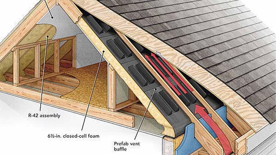 roof-void-attic-sydney